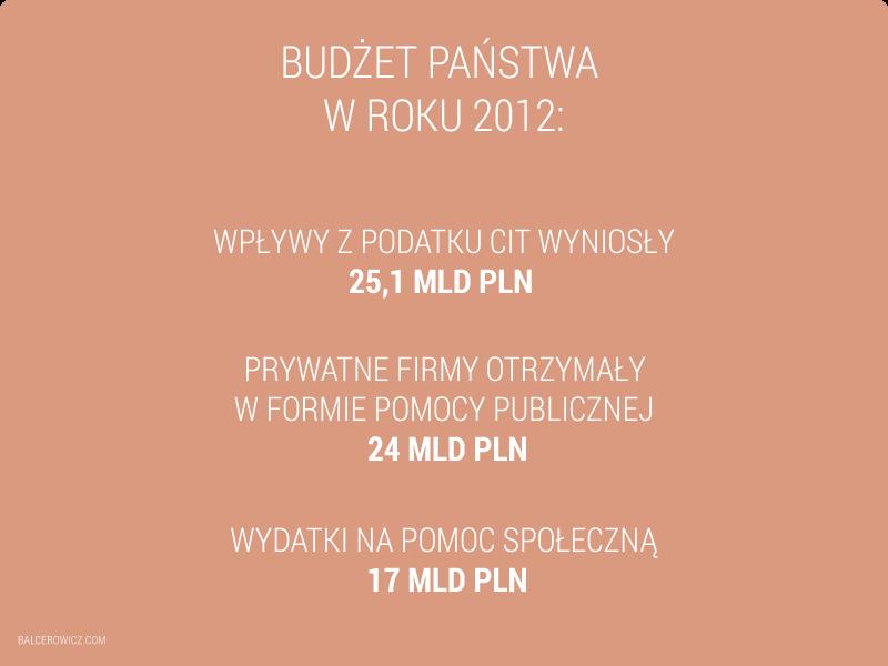 Budzet państwa w 2012 roku