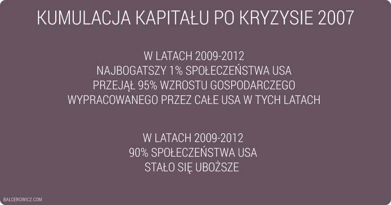 Kumulacja kapitału po kryzysie 2007
