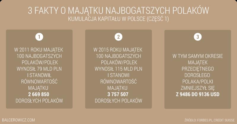 3 fakty o majątku najbogatszych Polaków