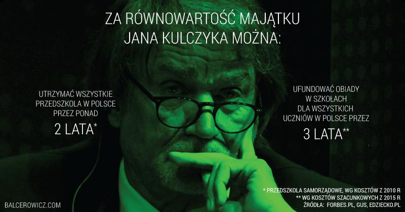 Za równowartość majątku Jana Kulczyka można