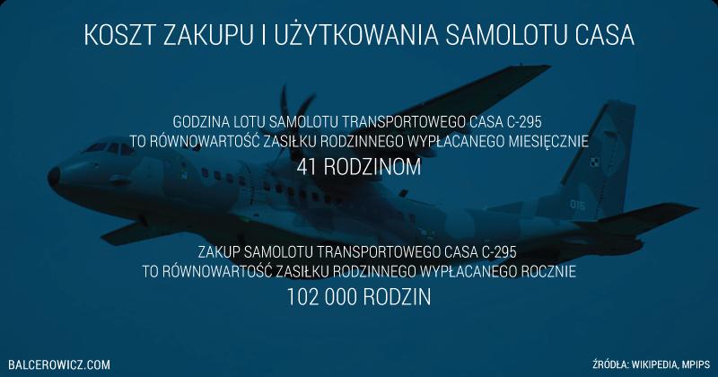 Koszt zakupu i użytkowania samolotu CASA