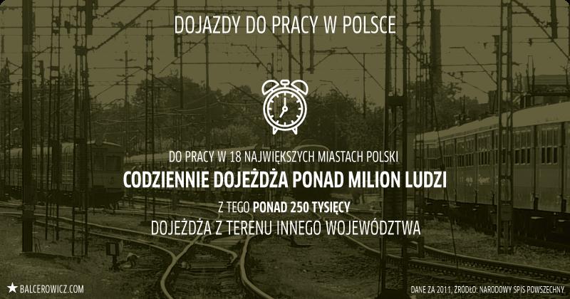 Dojazdy do pracy w Polsce