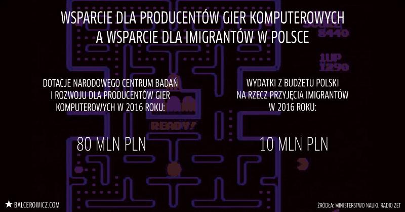 Wsparcie dla producentów gier komputerowych a wsparcie dla imigrantów w Polsce