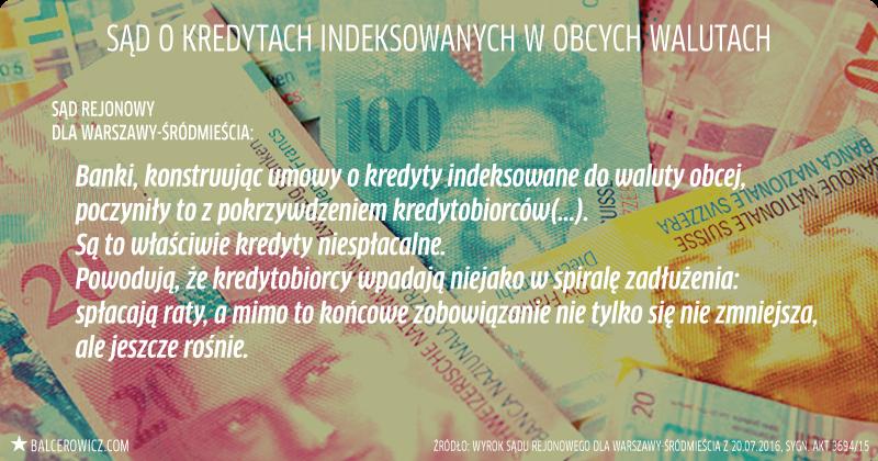 Sąd o kredytach indeksowanych w obcych walutach