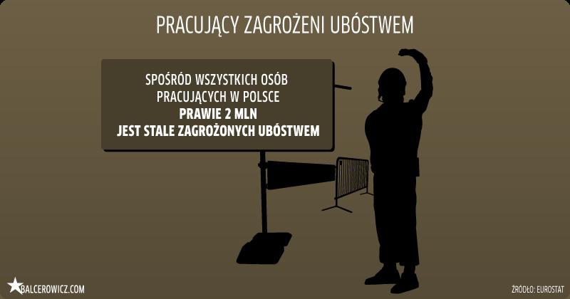 Polska: pracujący zagrożeni ubóstwem