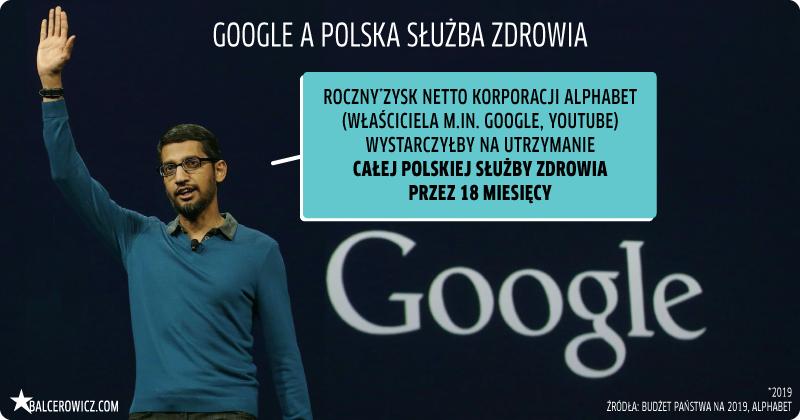 zysk googla a służba zdrowia w polsce