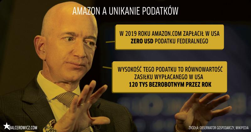 Amazon a unikanie podatków