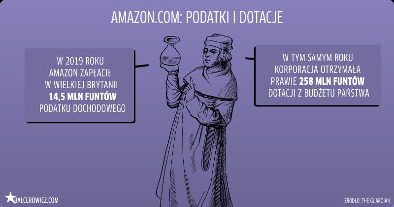 Amazon: podatki i dotacje