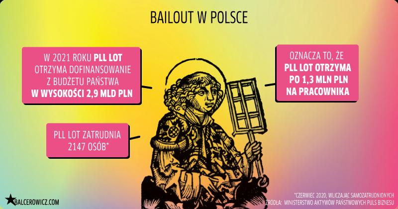 Bailout w Polsce
