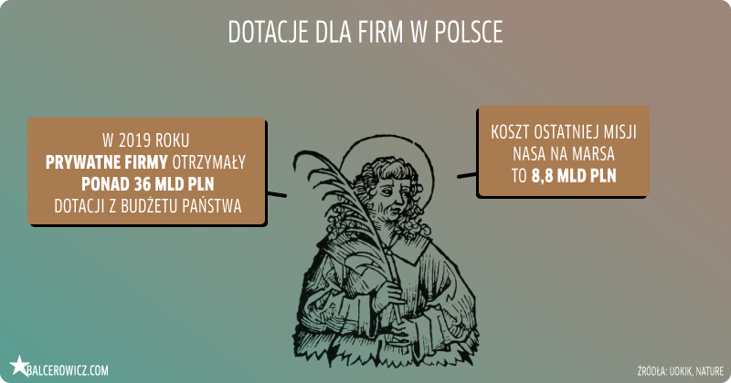 Dotacje dla firm w Polsce