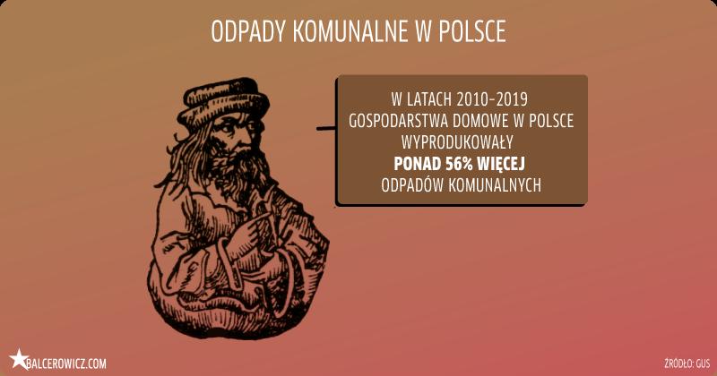 Odpady komunalne w Polsce