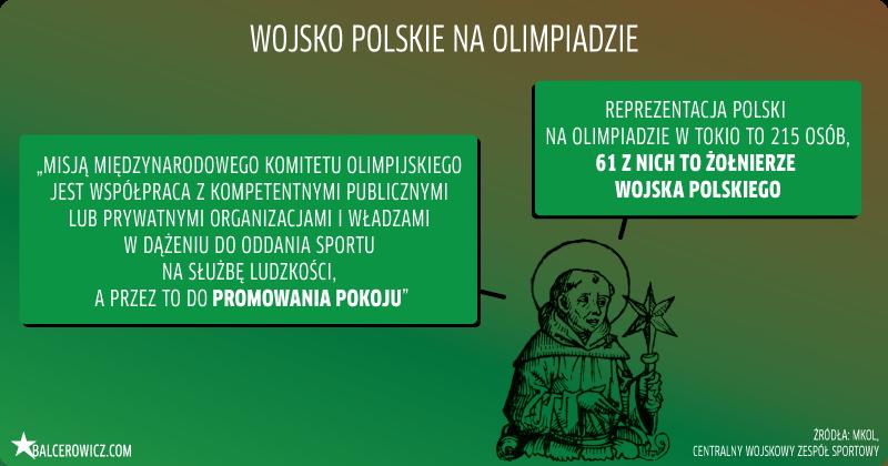 wojsko polskie na olimpiadzie w tokio