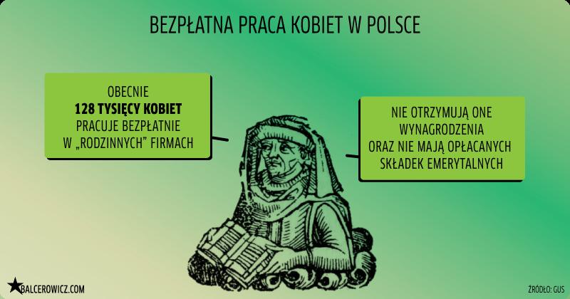 bezpłatna praca kobiet w polsce